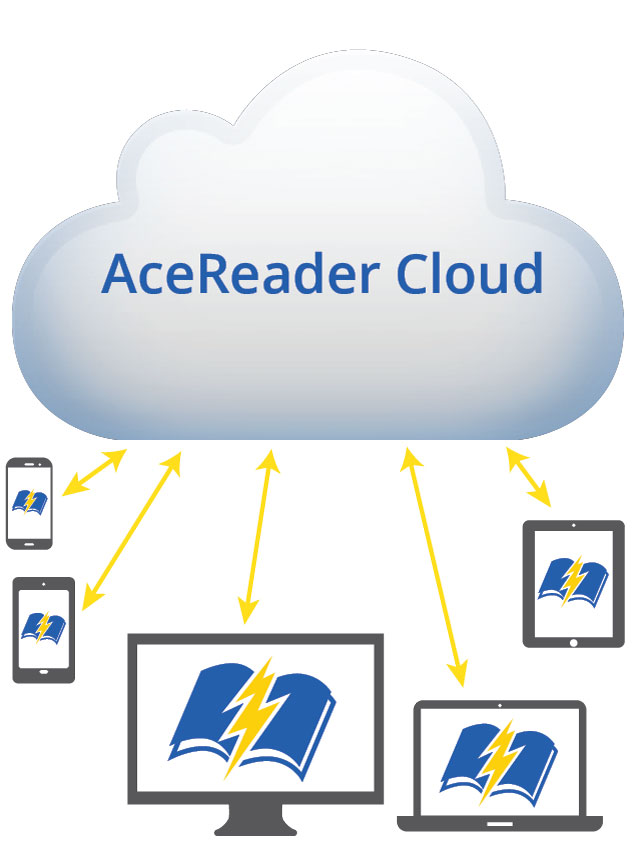 How does AceReader work